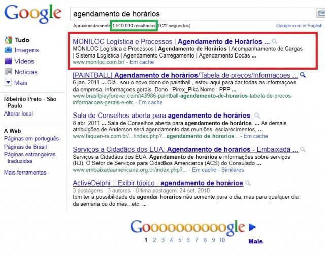 Posicionamento no buscador Google